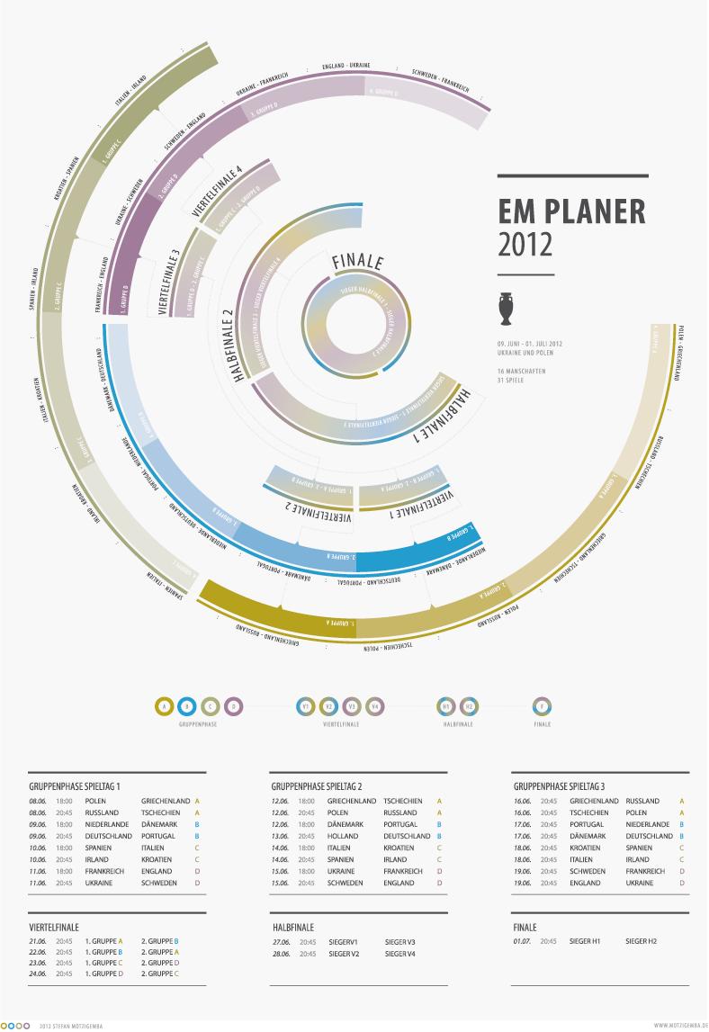 [Fundstück] EM Planer 2012