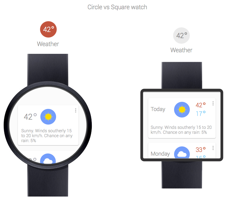 Google Time – Smart Watch