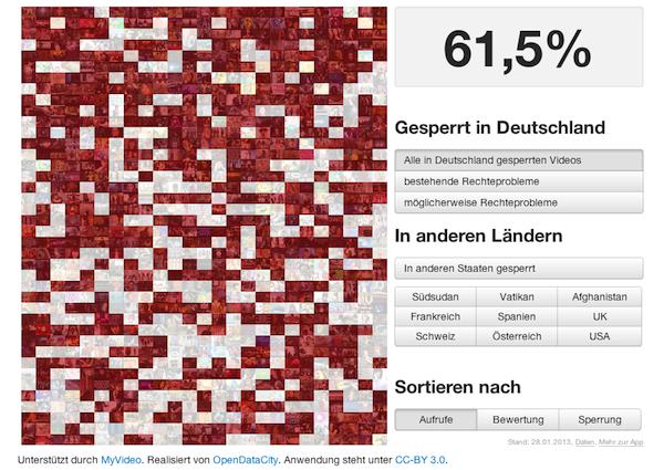 YouTube: 61,5 % der beliebtesten Videos sind in Deutschland gesperrt
