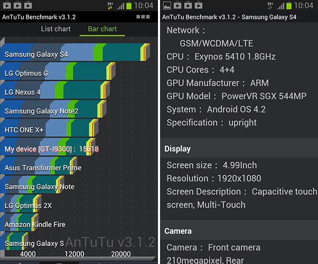 Galaxy S4: Spezifikationen im Benchmark