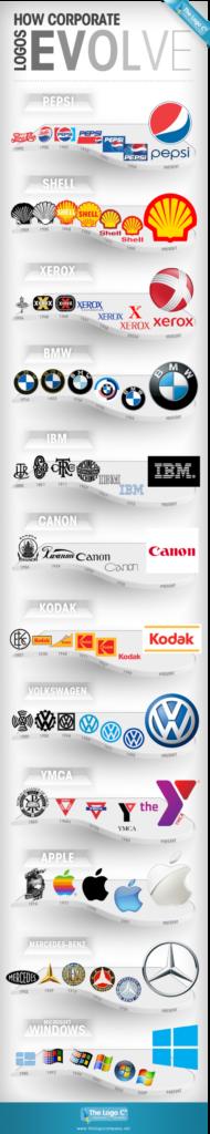 [Infografik] Wie sich die Logos von großen Firmen entwickelt haben