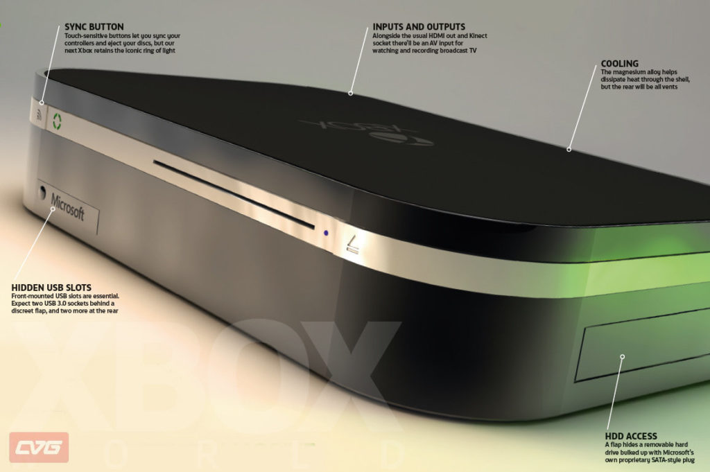 Xbox 720 wird offiziell am 21. Mai vorgestellt