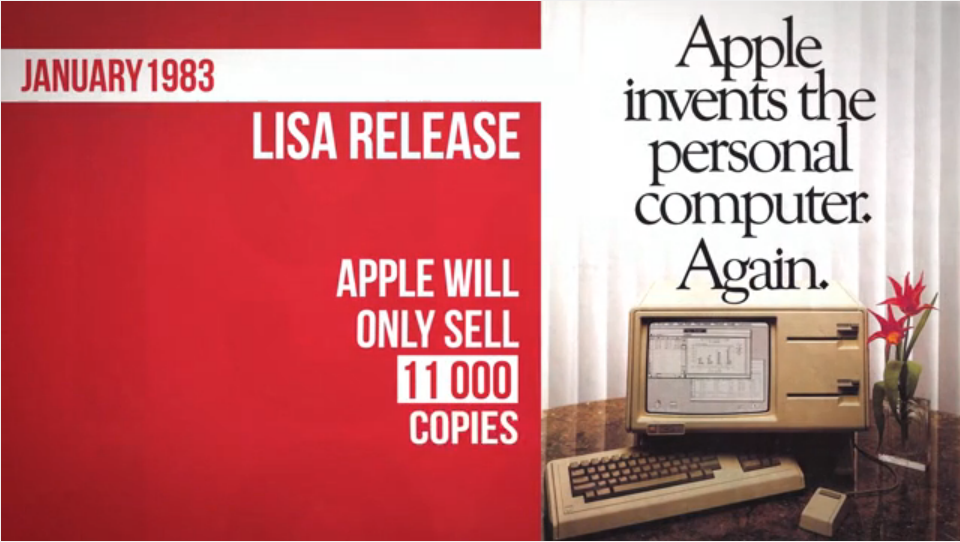 Die Geschichte von Apple in gut 3 Minuten