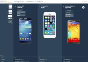 geekaphone-smartphone-vergleich