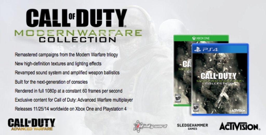 Call of Duty: Modern Warfare Collection für Xbox One und PlayStation 4?