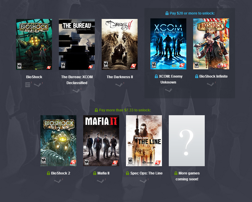 Humble Bundle: 2K Games