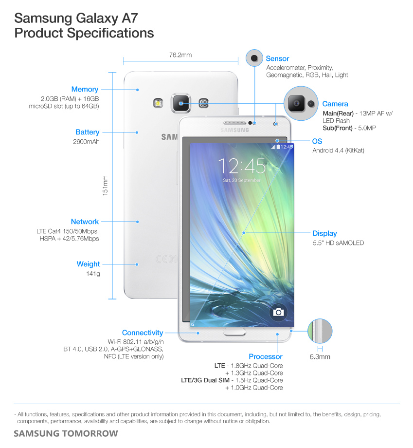 Samsung-Galaxy-A7-Series-Products-Specifications-2