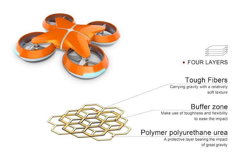Net Guard - Drohne mit Auffangnetz
